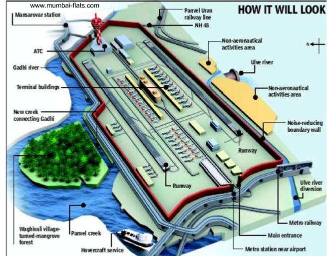 Navi Mumbai International Airport Plan